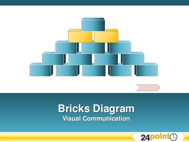 Bricks Diagram - Editable PowerPoint Slides