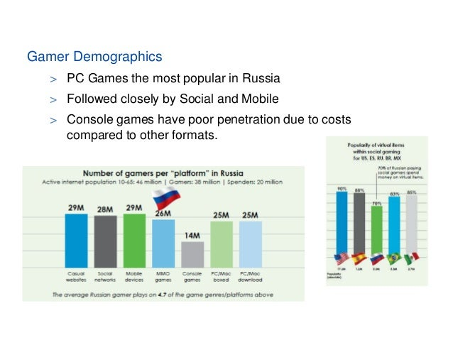 Where can I find a website regarding the sales of video game and demographics?