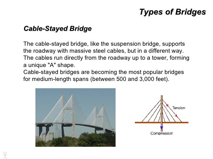 Types Of Loads That Affect A Bridge