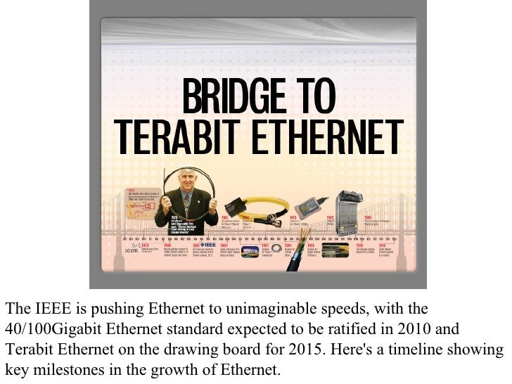 The IEEE is pushing Ethernet to unimaginable speeds, with the 40/100Gigabit Ethernet standard expected to be ratified in 2...