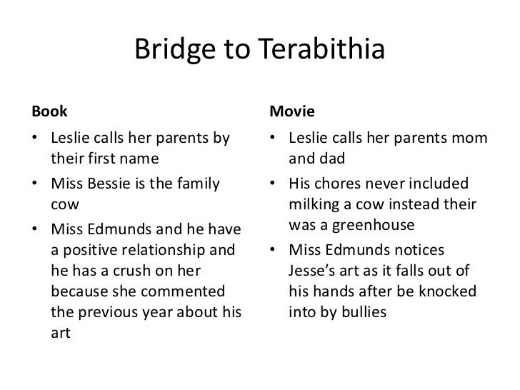 bridge to terabithia essay question ``bridge to teribithia'' essay contest offers big prizes to students and teachers exclusively at hollywood ' s  to the following essay question.