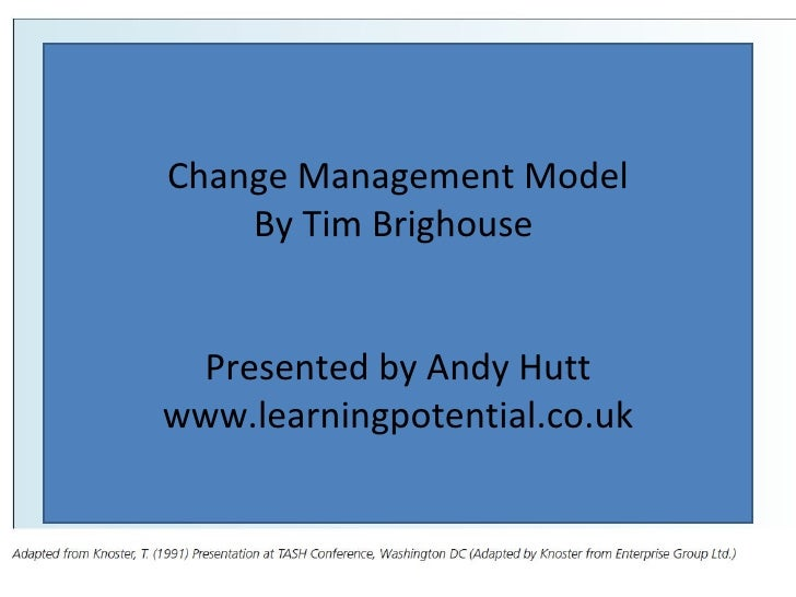 Change Management Model By Tim Brighouse  Presented by Andy Hutt www.learningpotential.co.uk