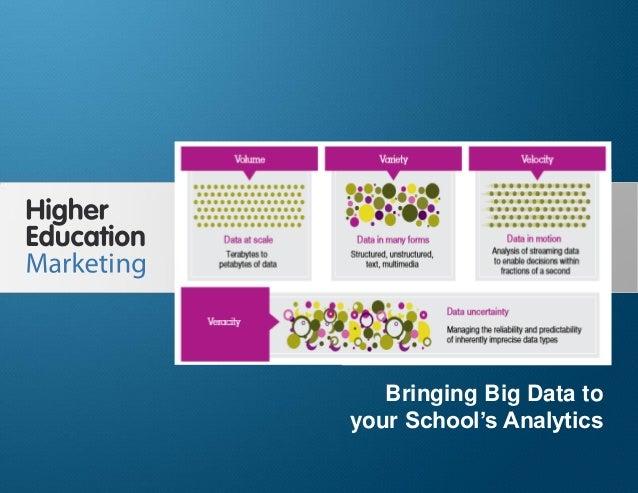 Bringing Big Data to your School's Analytics Slide 1 Bringing Big Data to your School's Analytics