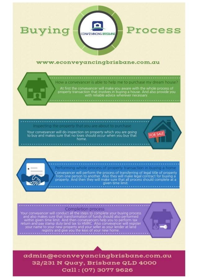 home loan process explained steps jerinjoseph