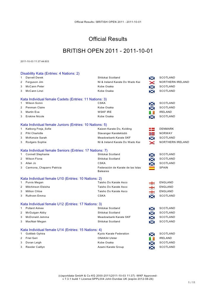 Official Results / BRITISH OPEN 2011 - 2011-10-01                                                      Official Results   ...