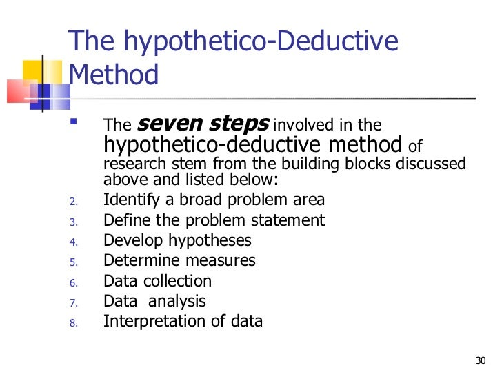 Image result for hypothetico-deductive