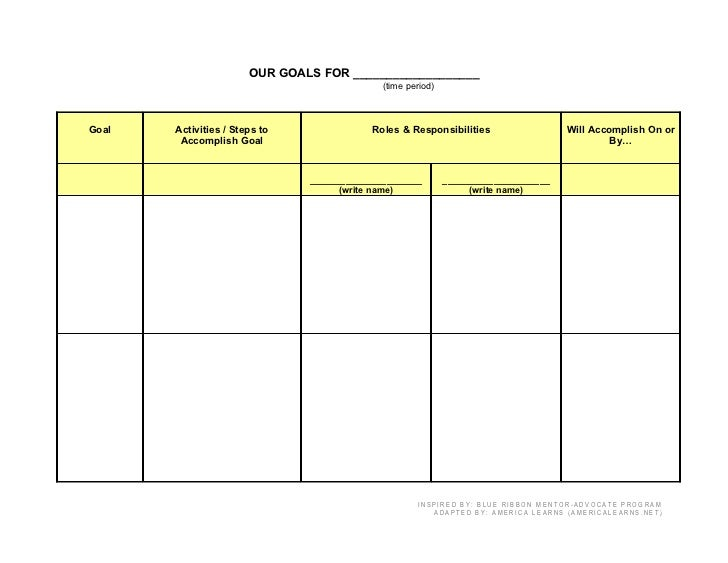 Blue Ribbon Mentor Advocate Mentor Program Goal Setting worksheet
