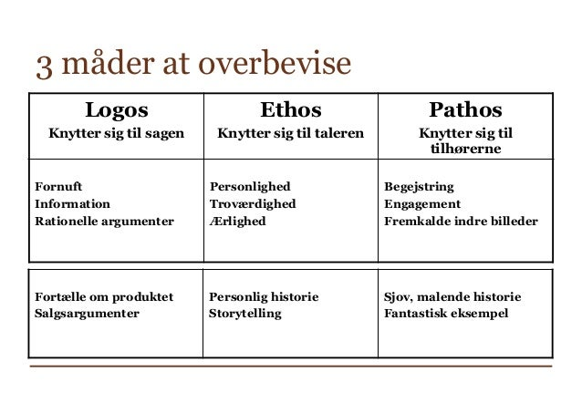 What are pathos, ethos, and logos?