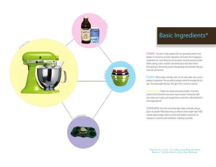 Co                                 ntent                                                         Basic Ingredients*       ...