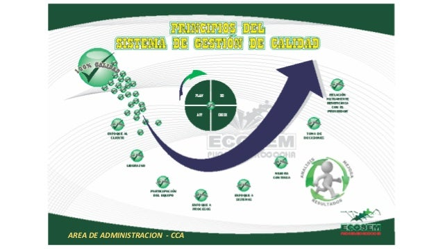 AREA DE ADMINISTRACION - CCA