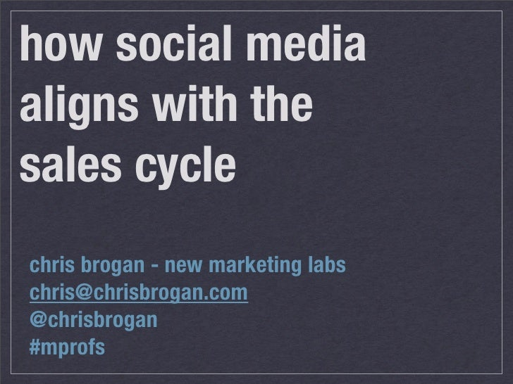 Social Media and the Sales Cycle