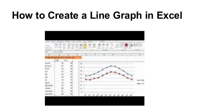 Excel Line Graph Broken Axis - think cell chart ...
