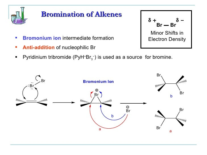 stereochemistry addition of bromine to trans cinnamic Usually, the experiment starts with the bromination of trans-cinnamic acid the bromination is run under conditions that lead to trans-addition of bromine so that only the erythro ( see here for diagrams and mechanism ) or ( s , r ) [and its mirror image ( r , s ) enantiomer] dibromocinnamic acid diastereomer is formed.