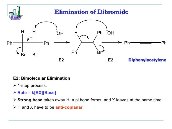 bromination of trans stilbene to form Stilbene bromination -stilbene br (trans-stilbene) longer form cool the mixture on ice to precipitate more of the product, and then.