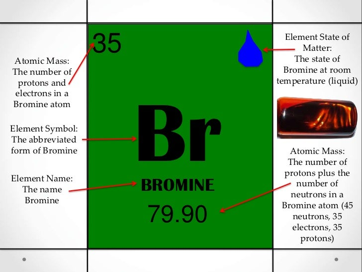 Bromine At Room Temperature Is What State Of Matter