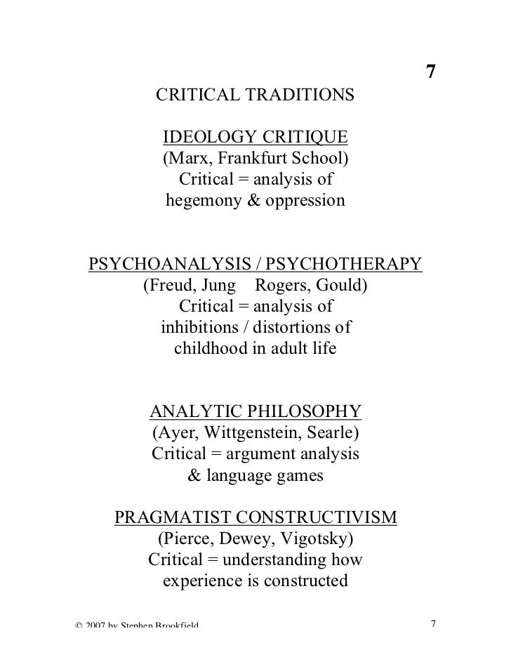 brookfield four aspects of critical thinking Overview of critical thinking skills including facione, simpson and courtneay, banning, brookfield it is particularly important that all aspects of dental.
