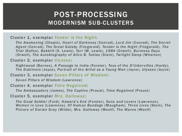 American Modernism in Literature PowerPoint