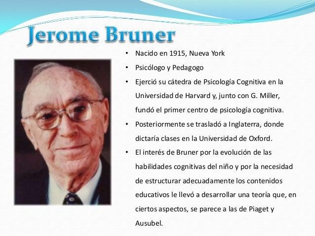 teoria aprendizaje Bruner