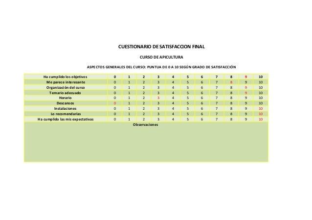 CUESTIONARIO DE SATISFACCION FINAL CURSO DE APICULTURA ASPECTOS GENERALES DEL CURSO: PUNTUA DE 0 A 10 SEGÚN GRADO DE SATIS...