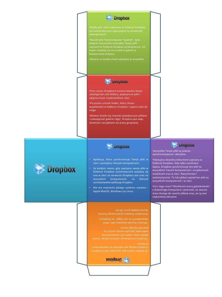 Bryły do prezentacji UV 2011