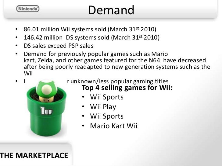 marketing analysis for nintendo The purpose of this assignment is to how do marketing research through analysis  data of existing product, nintendo wii, competitors, and.