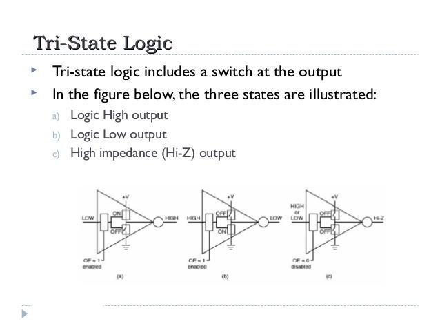Three-state logic