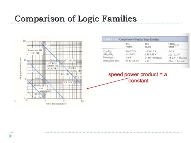 digital logic design by anand kumar pdf download