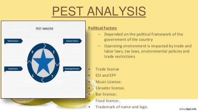 Marriott International's exeternal environment analysis