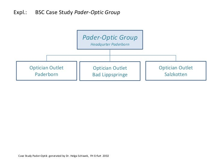 Expl.:        BSC Case Study Pader-Optic Group                                                  Pader-Optic Group         ...