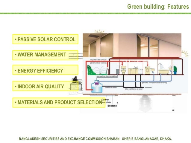 Green building approach for bsec building at sher e bangla for Green building features checklist