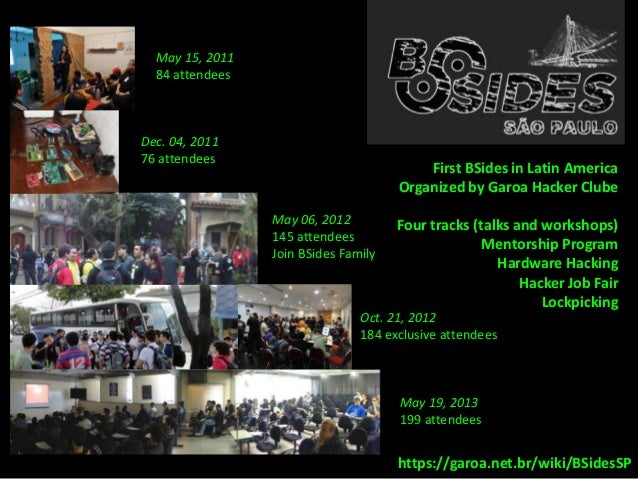 BSidesSP in a glance