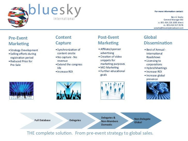Global Content Dissemination Overview. MCI & Blue Sky