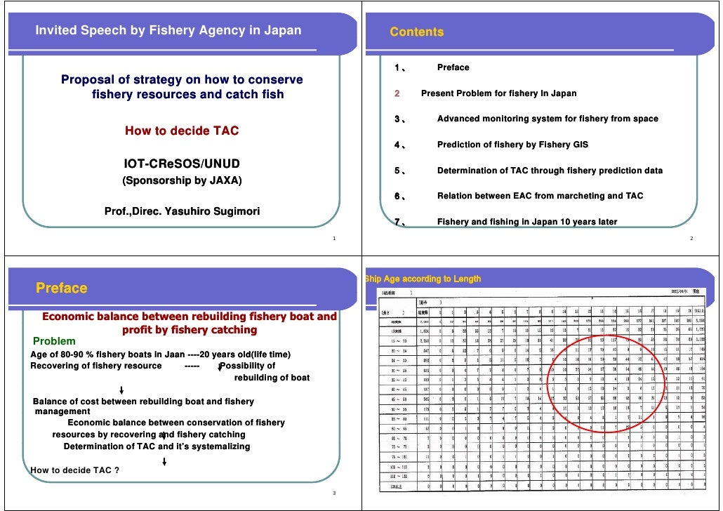 Invited Speech by Fishery Agency in Japan                                     Contents                                    ...