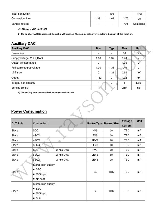 Sample Rate Sheet Images   Reverse Search