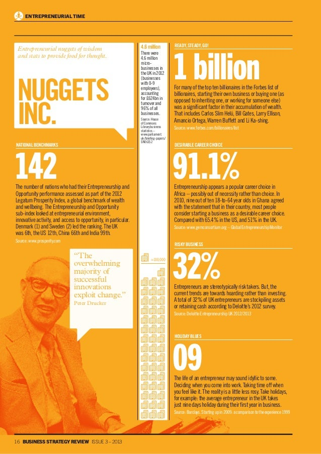 ENTREPRENEURIAL TIME  Entrepreneurial nuggets of wisdom and stats to provide food for thought.  NUGGETS INC.  142  nationa...
