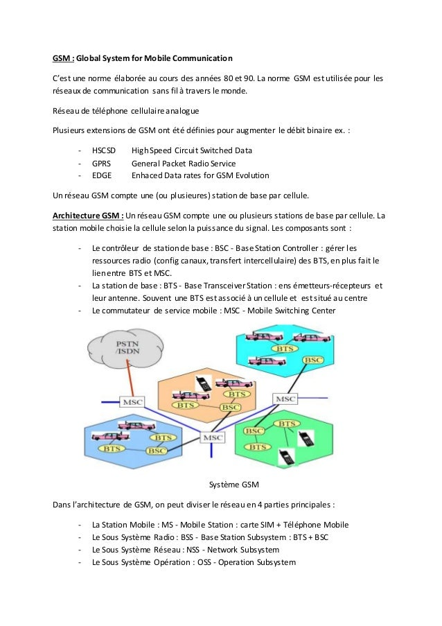 GSM : Global System for Mobile Communication C'est une norme élaborée au cours des années 80 et 90. La norme GSM est utili...