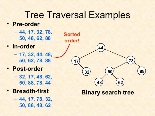 C binary tree search