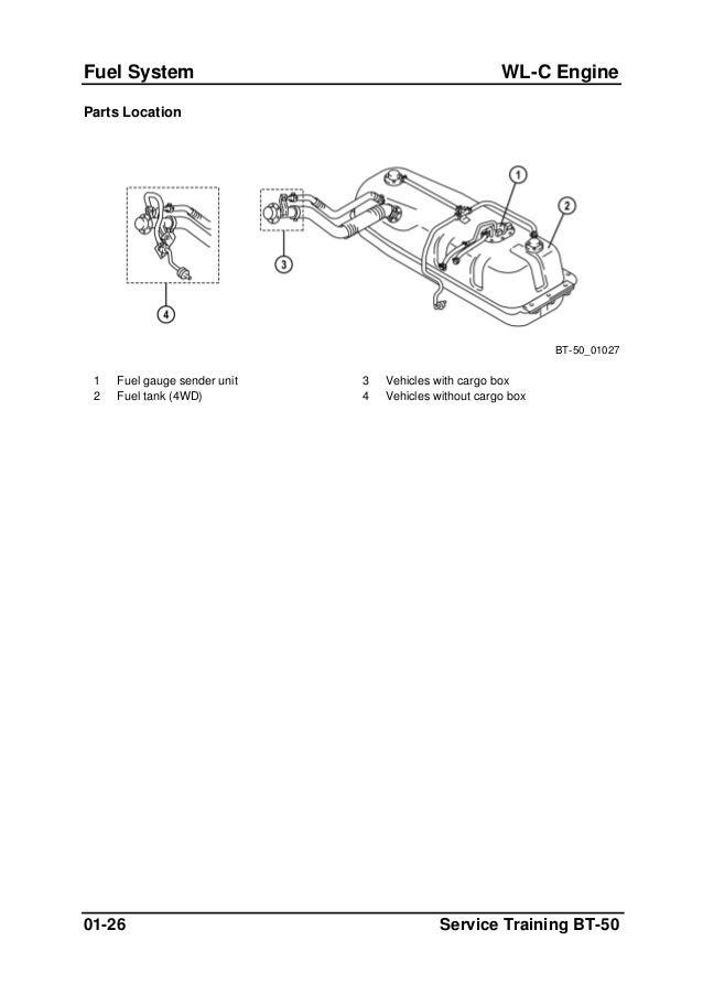 6 4 Fuel Rail Pressure Sensor Autos Post