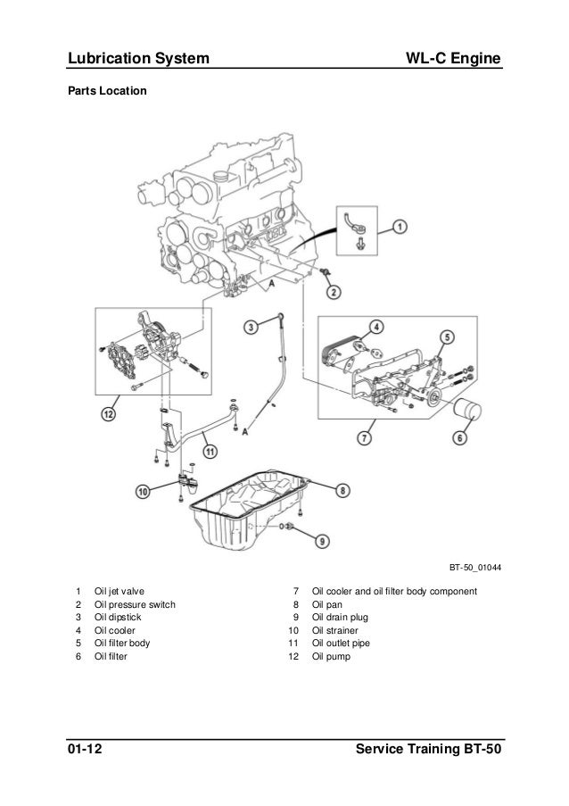 wiring diagram water pump pressure switch with Bt 50 En Repair Manual on 205207 Pin Assignment On Main Harness Engine Harness Connection besides 306323 Coolant Level Sensor Location additionally Chapter 16 Accumulators besides Td5 Fuel Pressure Problem likewise 350z Coolant Temperature Sensor Location.