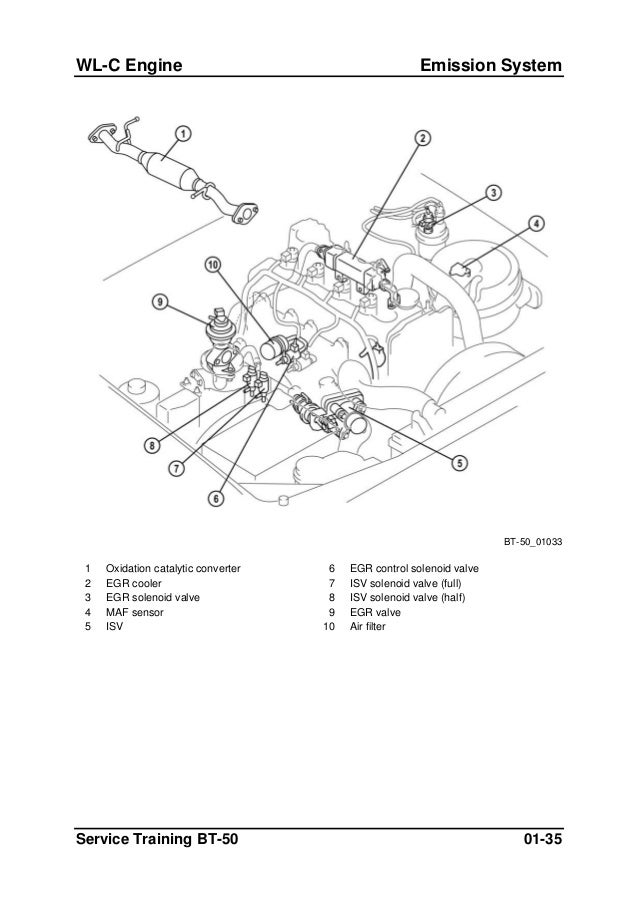 Bt 50 En Repair Manual on ford 3 7 engine problems