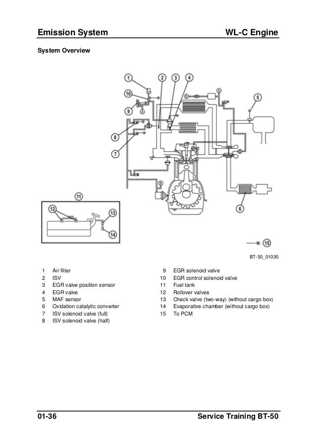 Bt 50 En Repair Manual on ford 6 9 diesel