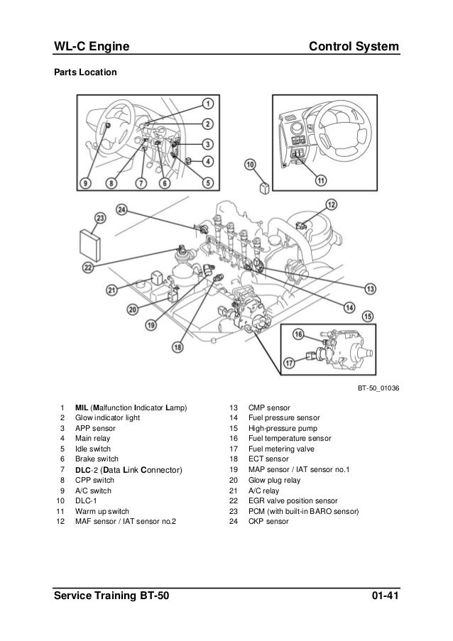 Bt 50 En Repair Manual on 7 3 iat sensor