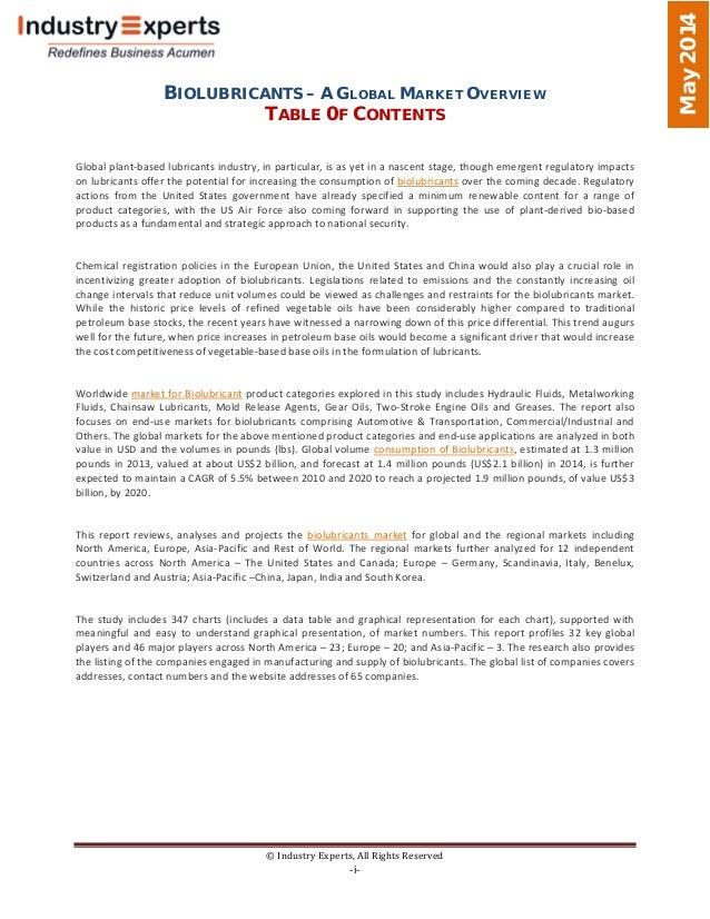 Biolubricants – A Global Market Overview