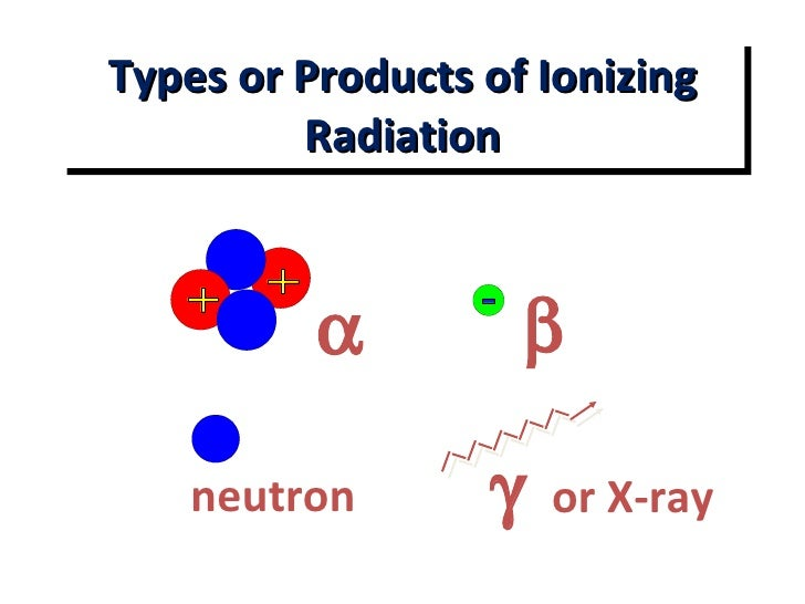 The different penetrating abilities of ionizing radiation through radiation through Different Materials?
