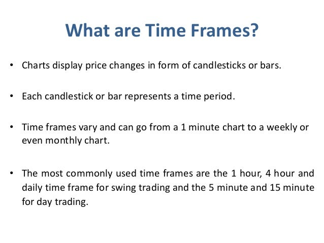 Binary option time frames review