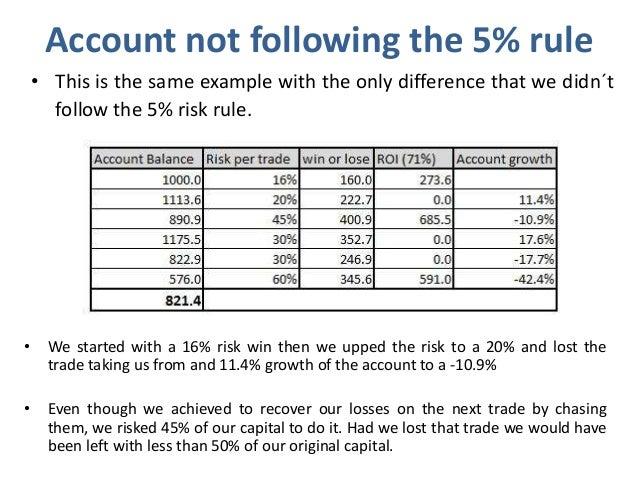 Opiniones brokers opciones binarias con cuentas demo gratis