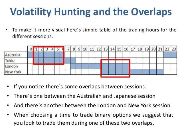 Free paper trade binary options секреты тайных манипуляций на рынке forex pdf