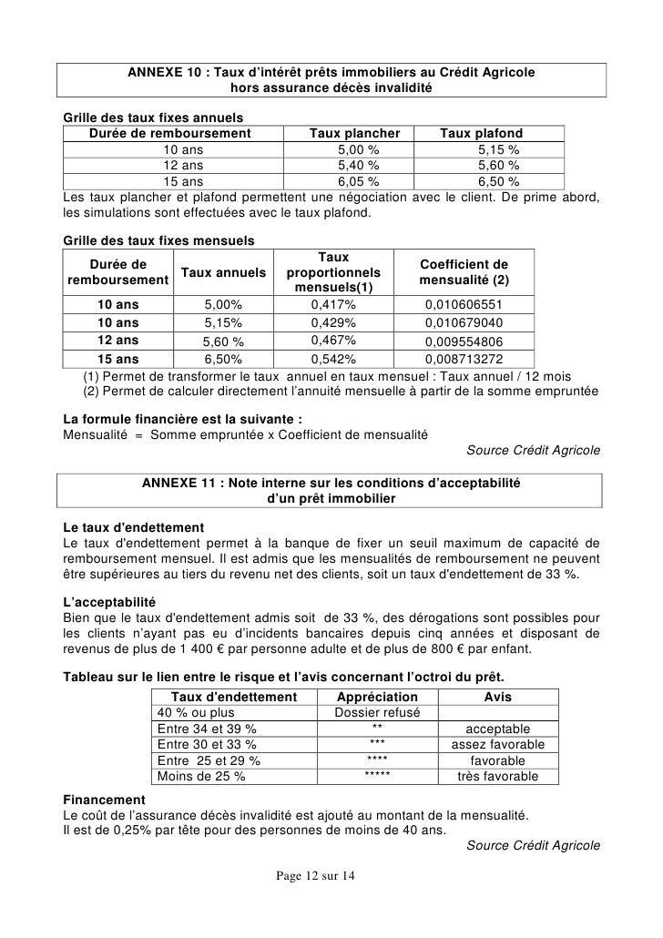 Bts muc management et gestion des unites commerciales 2010 1 - Documents pret immobilier ...