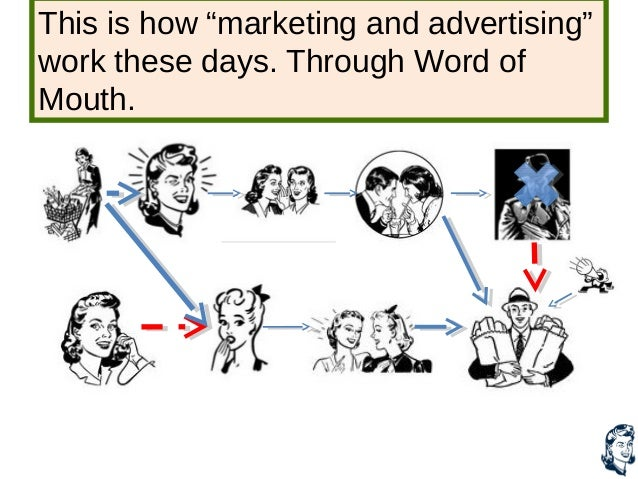 "This is how ""marketing and advertising""work these days. Through Word ofMouth."