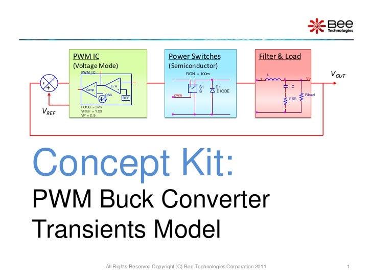 Concept Kit:PWM Buck Converter Transients Model